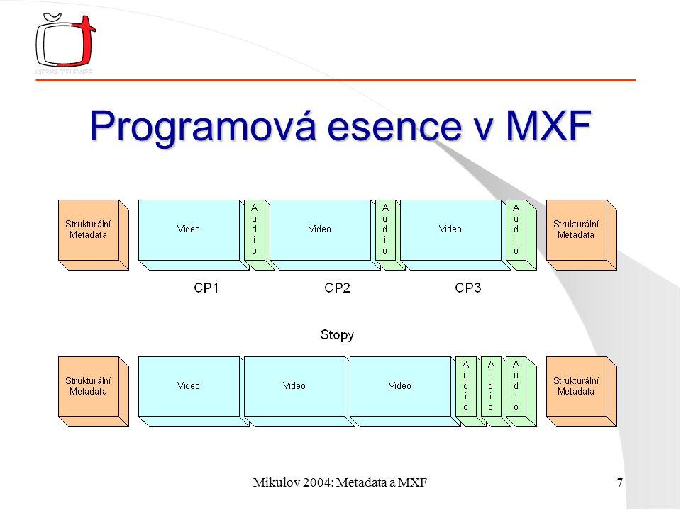 Mikulov 2004: Metadata a MXF7 Programová esence v MXF