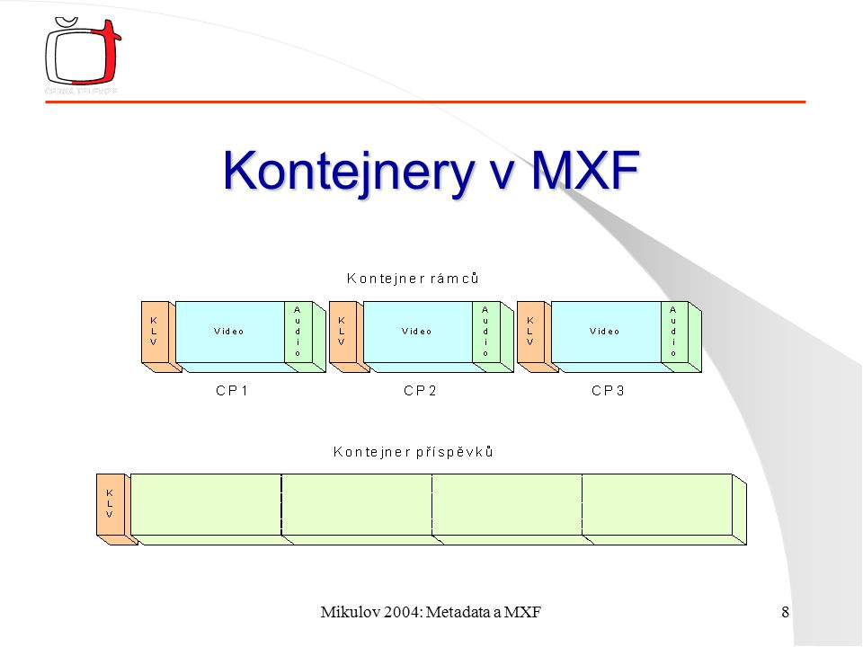 Mikulov 2004: Metadata a MXF8 Kontejnery v MXF