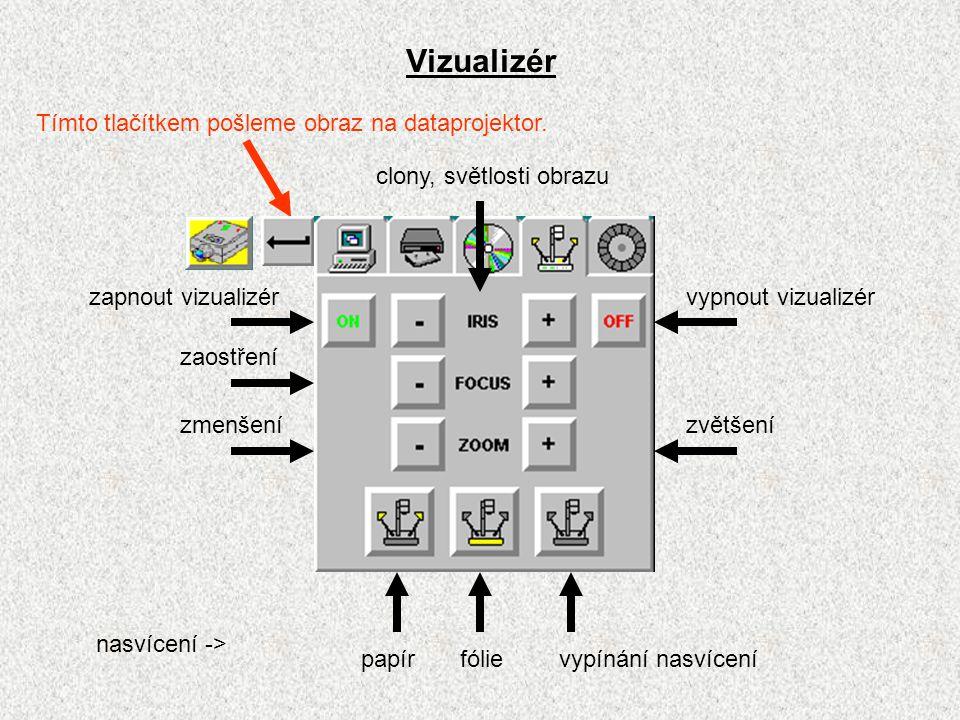 Vizualizér zapnout vizualizérvypnout vizualizér zaostření zmenšenízvětšení clony, světlosti obrazu Tímto tlačítkem pošleme obraz na dataprojektor.