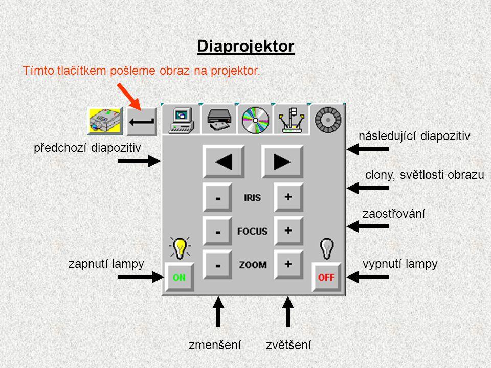 Diaprojektor předchozí diapozitiv clony, světlosti obrazu zaostřování zmenšenízvětšení zapnutí lampyvypnutí lampy následující diapozitiv Tímto tlačítkem pošleme obraz na projektor.