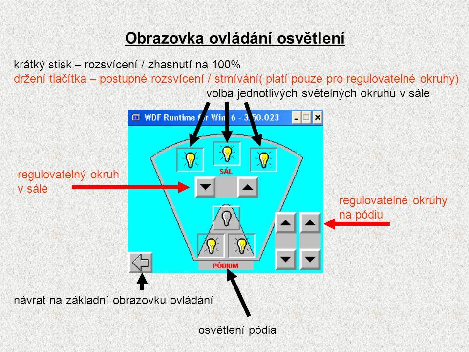Obrazovka ovládání osvětlení regulovatelný okruh v sále regulovatelné okruhy na pódiu návrat na základní obrazovku ovládání krátký stisk – rozsvícení / zhasnutí na 100% držení tlačítka – postupné rozsvícení / stmívání( platí pouze pro regulovatelné okruhy) volba jednotlivých světelných okruhů v sále osvětlení pódia