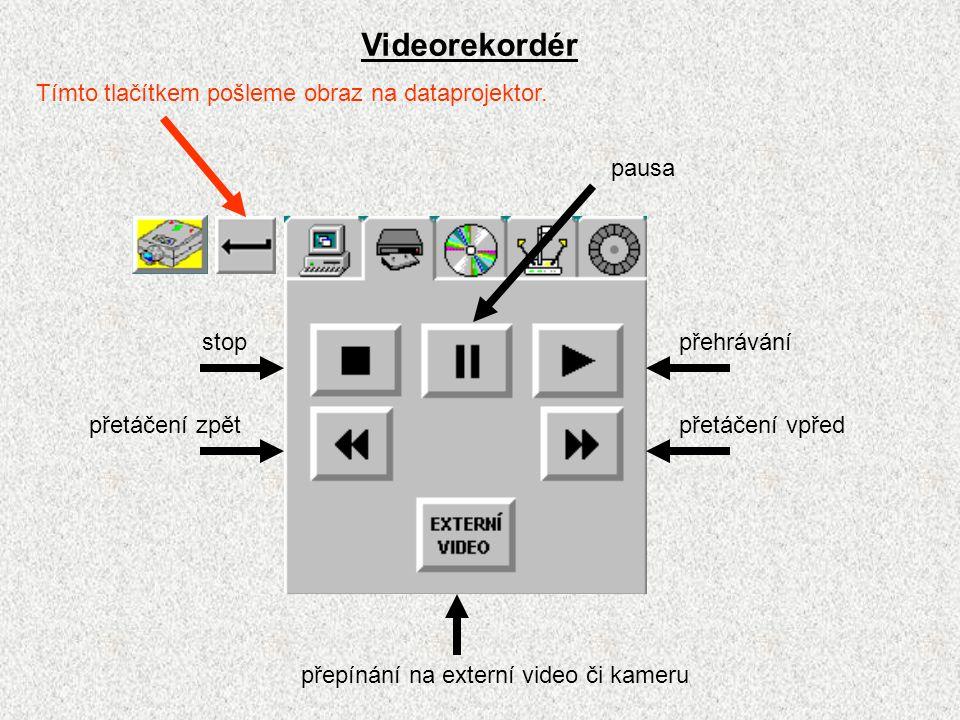 Videorekordér přehrávání přetáčení vpřed stop přetáčení zpět pausa Tímto tlačítkem pošleme obraz na dataprojektor.
