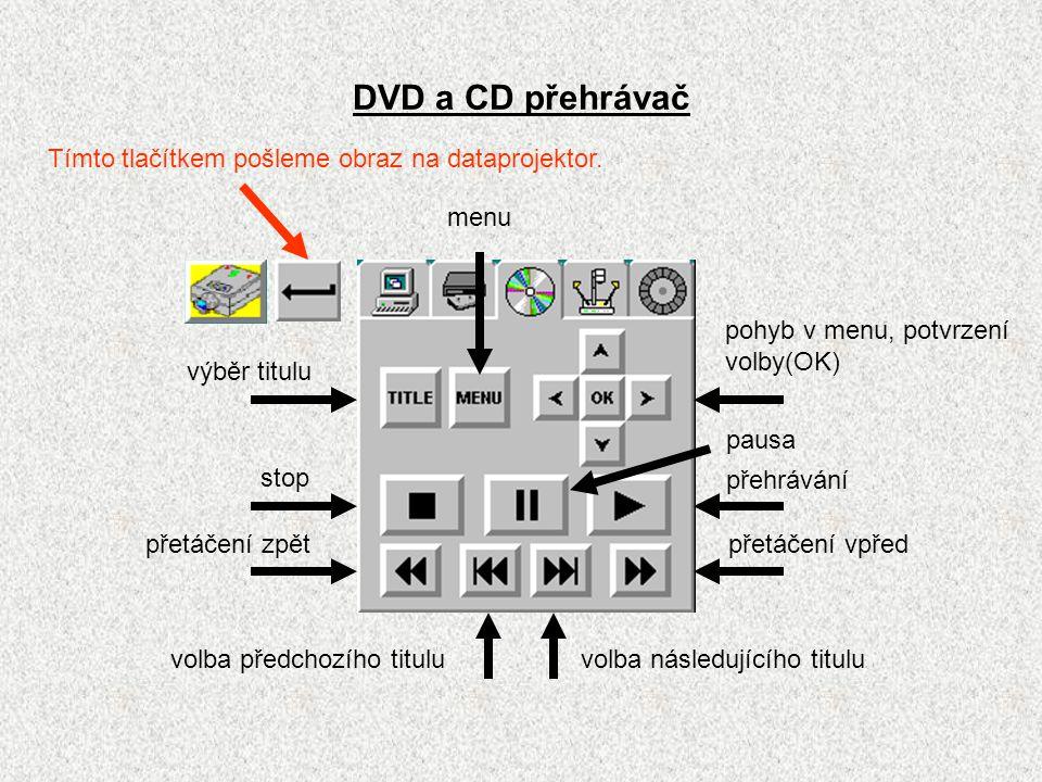 DVD a CD přehrávač výběr titulu stop přetáčení zpět volba předchozího tituluvolba následujícího titulu pausa pohyb v menu, potvrzení volby(OK) přehrávání přetáčení vpřed Tímto tlačítkem pošleme obraz na dataprojektor.