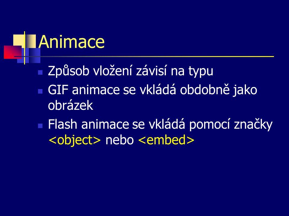 Animace Způsob vložení závisí na typu GIF animace se vkládá obdobně jako obrázek Flash animace se vkládá pomocí značky nebo