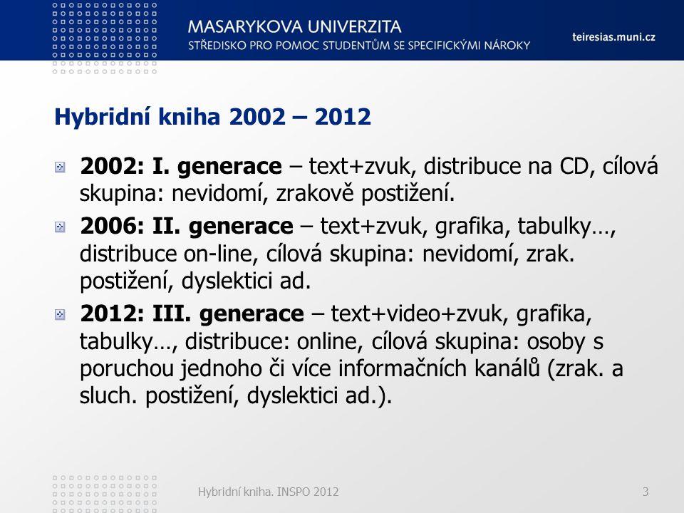 Hybridní kniha. INSPO 20123 Hybridní kniha 2002 – 2012 2002: I.