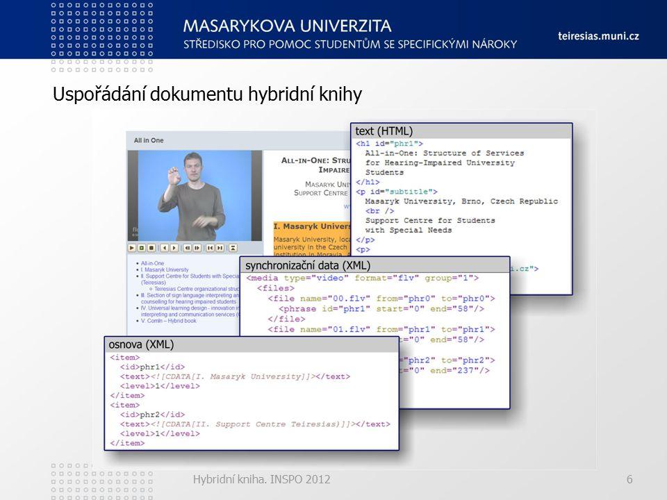 Hybridní kniha. INSPO 20126 Uspořádání dokumentu hybridní knihy