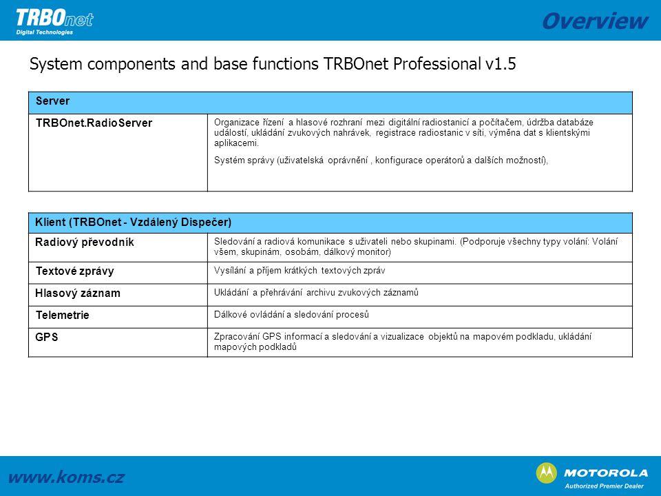 System components and base functions TRBOnet Professional v1.5 Server TRBOnet.RadioServer Organizace řízení a hlasové rozhraní mezi digitální radiosta