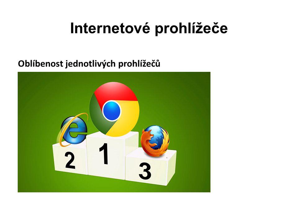 Internetové prohlížeče Oblíbenost jednotlivých prohlížečů