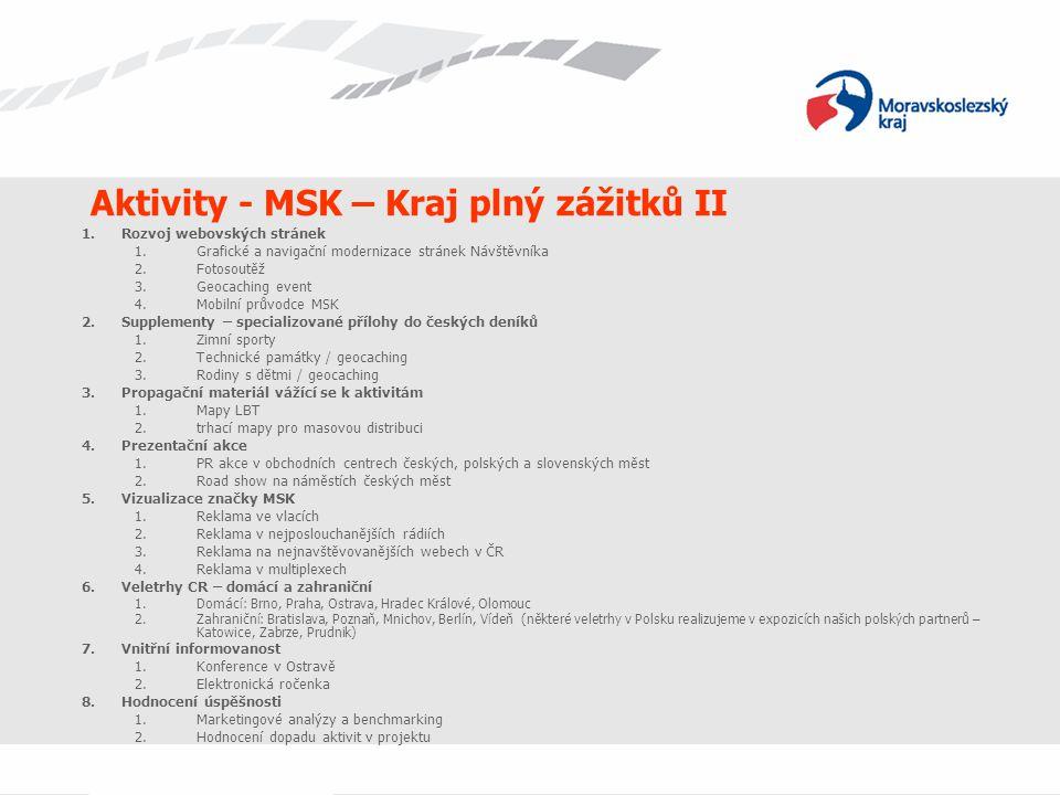 Aktivity - MSK – Kraj plný zážitků II 1.Rozvoj webovských stránek 1.Grafické a navigační modernizace stránek Návštěvníka 2.Fotosoutěž 3.Geocaching eve