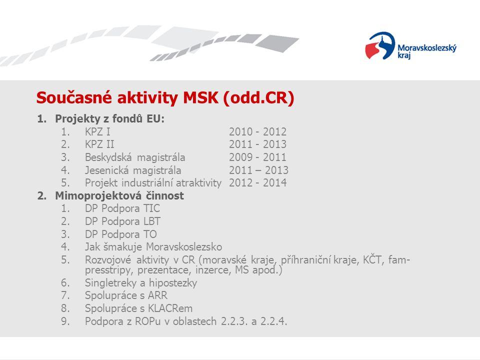Současné aktivity MSK (odd.CR) 1.Projekty z fondů EU: 1.KPZ I2010 - 2012 2.KPZ II2011 - 2013 3.Beskydská magistrála2009 - 2011 4.Jesenická magistrála2