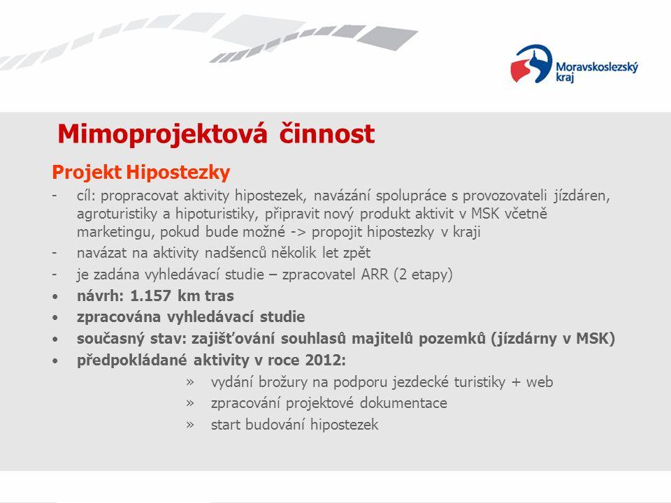 Mimoprojektová činnost Projekt Hipostezky -cíl: propracovat aktivity hipostezek, navázání spolupráce s provozovateli jízdáren, agroturistiky a hipotur