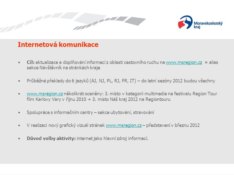 Internetová komunikace Cíl: aktualizace a doplňování informací z oblasti cestovního ruchu na www.msregion.cz = alias sekce Návštěvník na stránkách kra