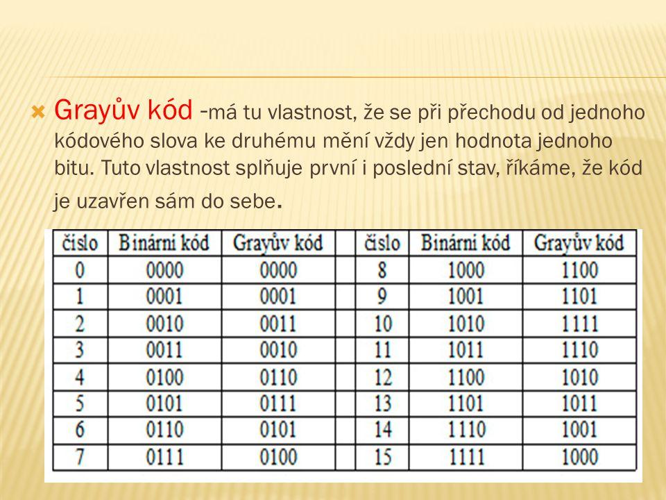  Grayův kód - má tu vlastnost, že se při přechodu od jednoho kódového slova ke druhému mění vždy jen hodnota jednoho bitu. Tuto vlastnost splňuje prv