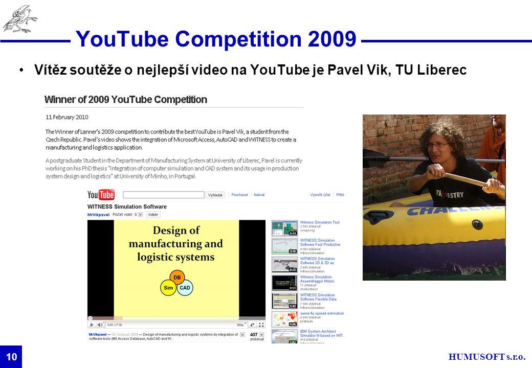 HUMUSOFT s.r.o. 10 YouTube Competition 2009 Vítěz soutěže o nejlepší video na YouTube je Pavel Vik, TU Liberec