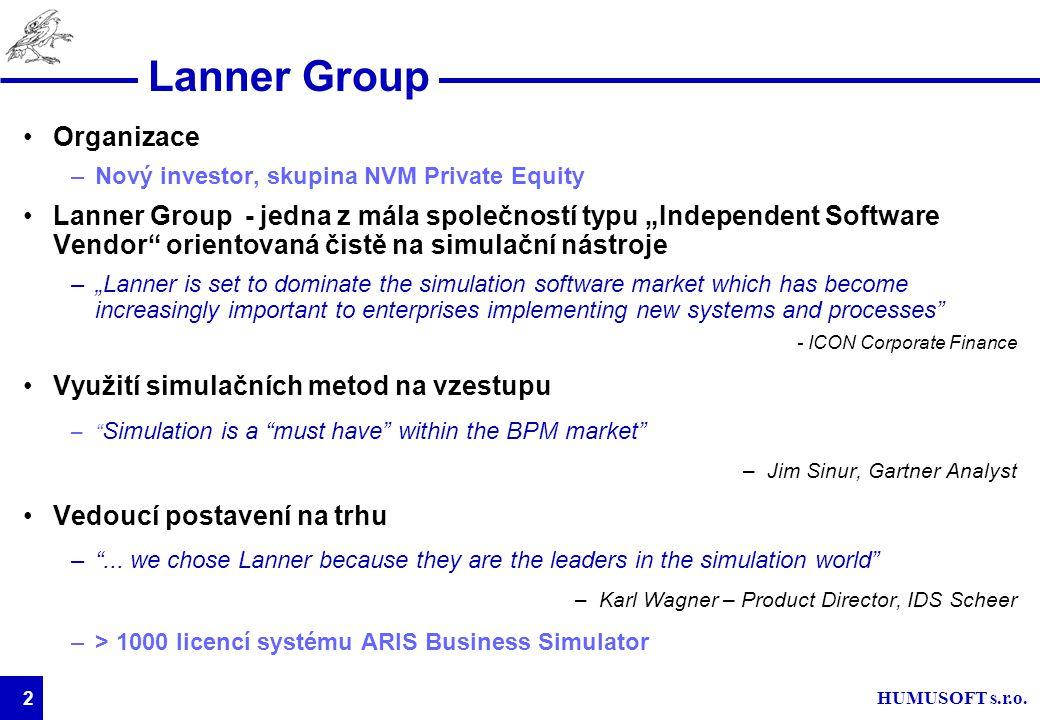 """HUMUSOFT s.r.o. 2 Lanner Group Organizace –Nový investor, skupina NVM Private Equity Lanner Group - jedna z mála společností typu """"Independent Softwar"""