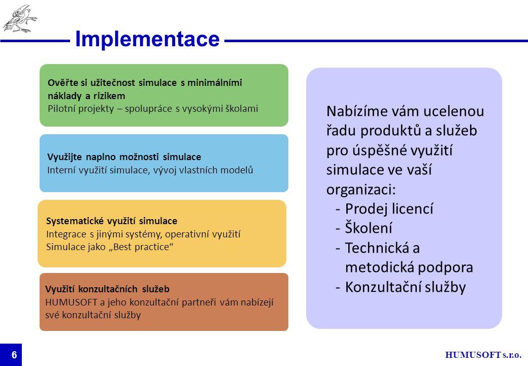 HUMUSOFT s.r.o. 6 Implementace Ověřte si užitečnost simulace s minimálními náklady a rizikem Pilotní projekty – spolupráce s vysokými školami Využijte