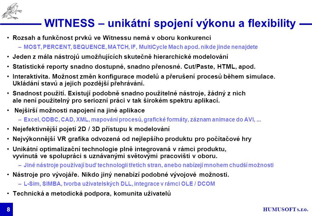 HUMUSOFT s.r.o. 8 WITNESS – unikátní spojení výkonu a flexibility Rozsah a funkčnost prvků ve Witnessu nemá v oboru konkurenci –MOST, PERCENT, SEQUENC