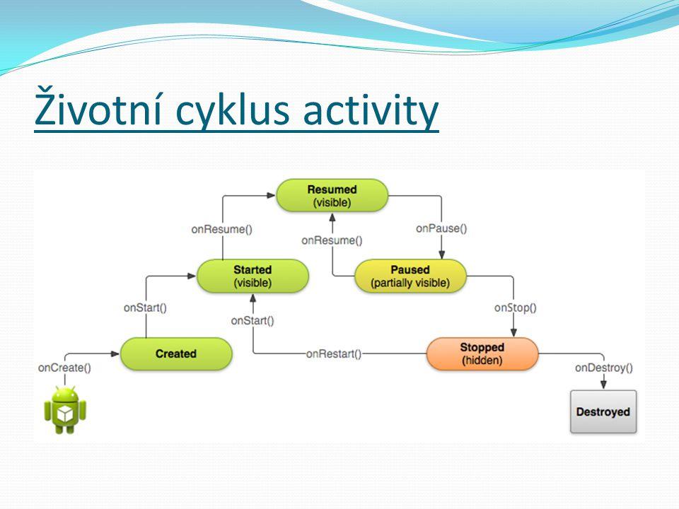 Životní cyklus activity