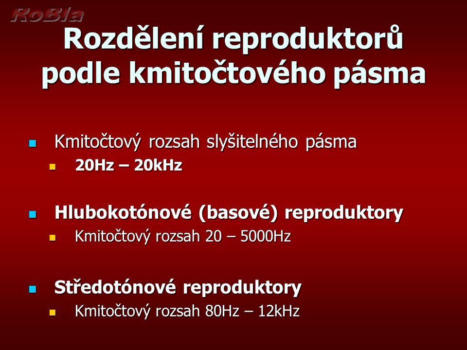 Rozdělení reproduktorů podle kmitočtového pásma Kmitočtový rozsah slyšitelného pásma Kmitočtový rozsah slyšitelného pásma 20Hz – 20kHz 20Hz – 20kHz Hl