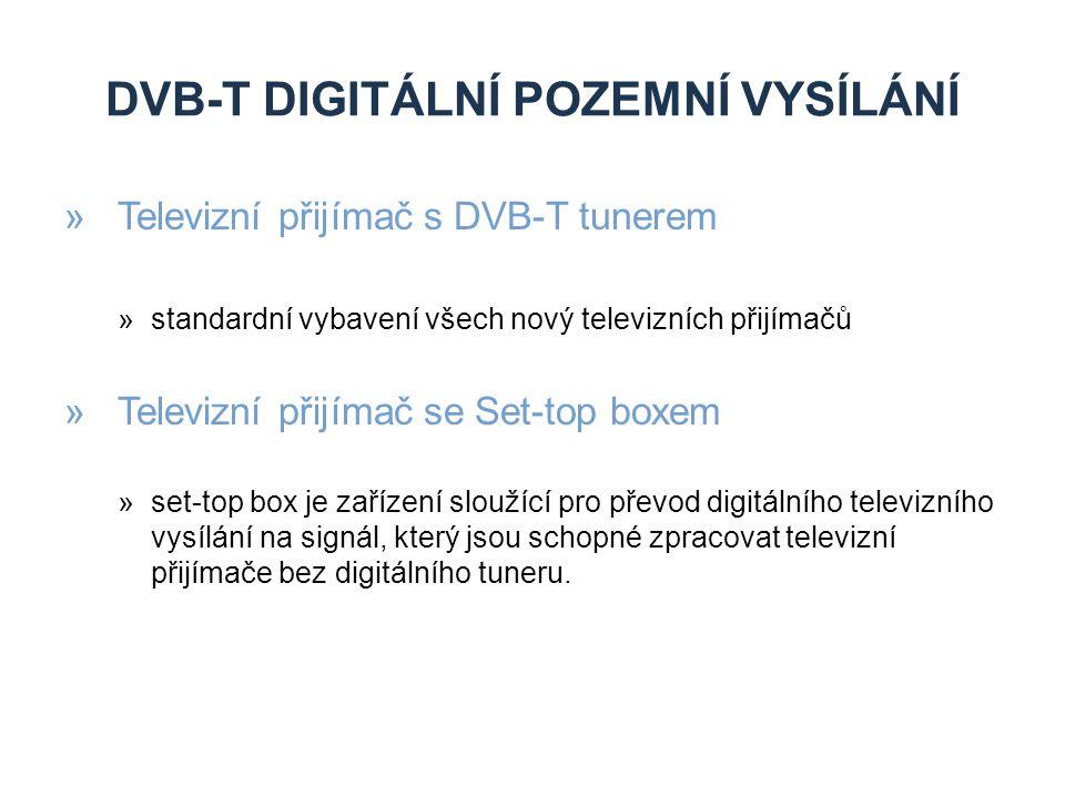 DVB-T DIGITÁLNÍ POZEMNÍ VYSÍLÁNÍ »Televizní přijímač s DVB-T tunerem »standardní vybavení všech nový televizních přijímačů »Televizní přijímač se Set-