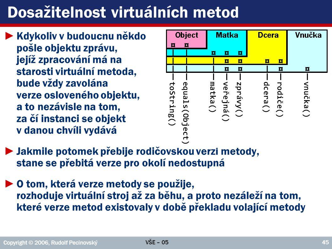 VŠE – 05 Copyright © 2006, Rudolf Pecinovský 46 Možná implementace přebíjení – VMT ►Součástí objektu třídy je tabulka virtuálních metod (virtual method table – VMT) ►Na počátku tabulky jsou zděděné metody, za nimi metody nové ►Je-li metoda přebitá, nahradí se její adresa adresou metody, která ji přebila ►Pošle-li někdo instanci třídy zprávu, zavolá se metoda na adrese ve VMTVMT ►Ve VMT jsou pouze adresy virtuálních metod