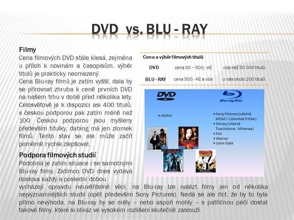 Filmy Cena filmových DVD stále klesá, zejména u příloh k novinám a časopisům, výběr titulů je prakticky neomezený.