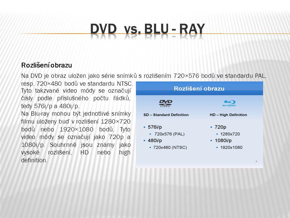 Rozlišení obrazu Na DVD je obraz uložen jako série snímků s rozlišením 720×576 bodů ve standardu PAL, resp.