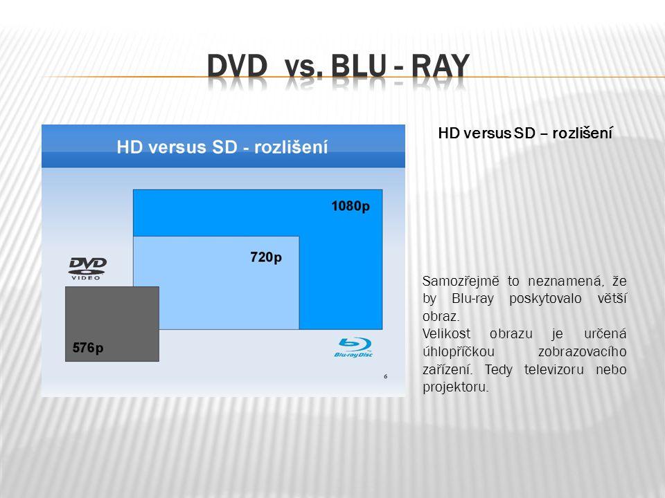 HD versus SD – rozlišení Samozřejmě to neznamená, že by Blu-ray poskytovalo větší obraz.