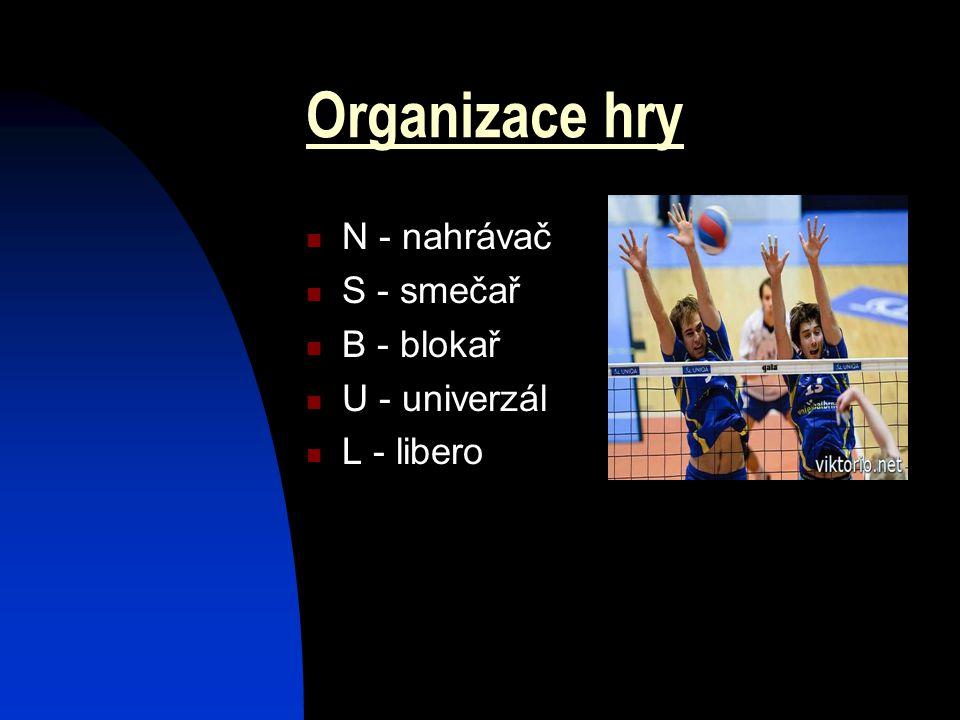 Organizace hry N - nahrávač S - smečař B - blokař U - univerzál L - libero