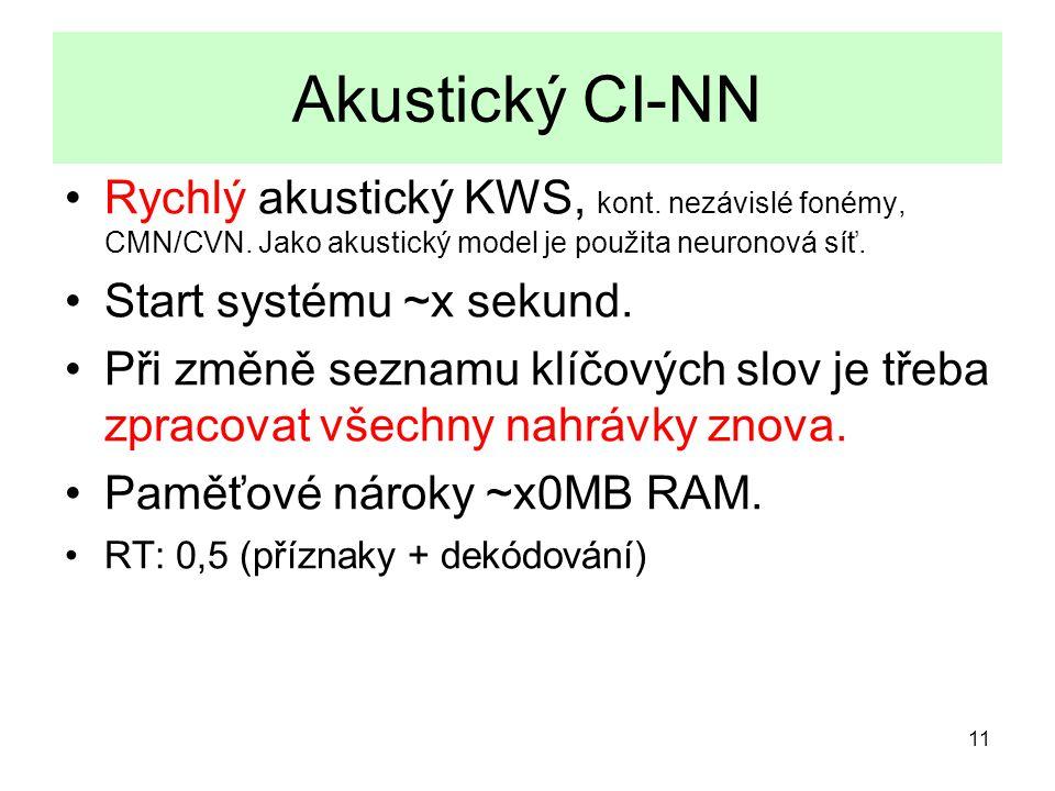 11 Akustický CI-NN Rychlý akustický KWS, kont. nezávislé fonémy, CMN/CVN.