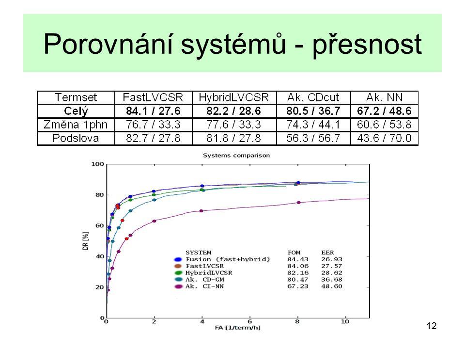12 Porovnání systémů - přesnost