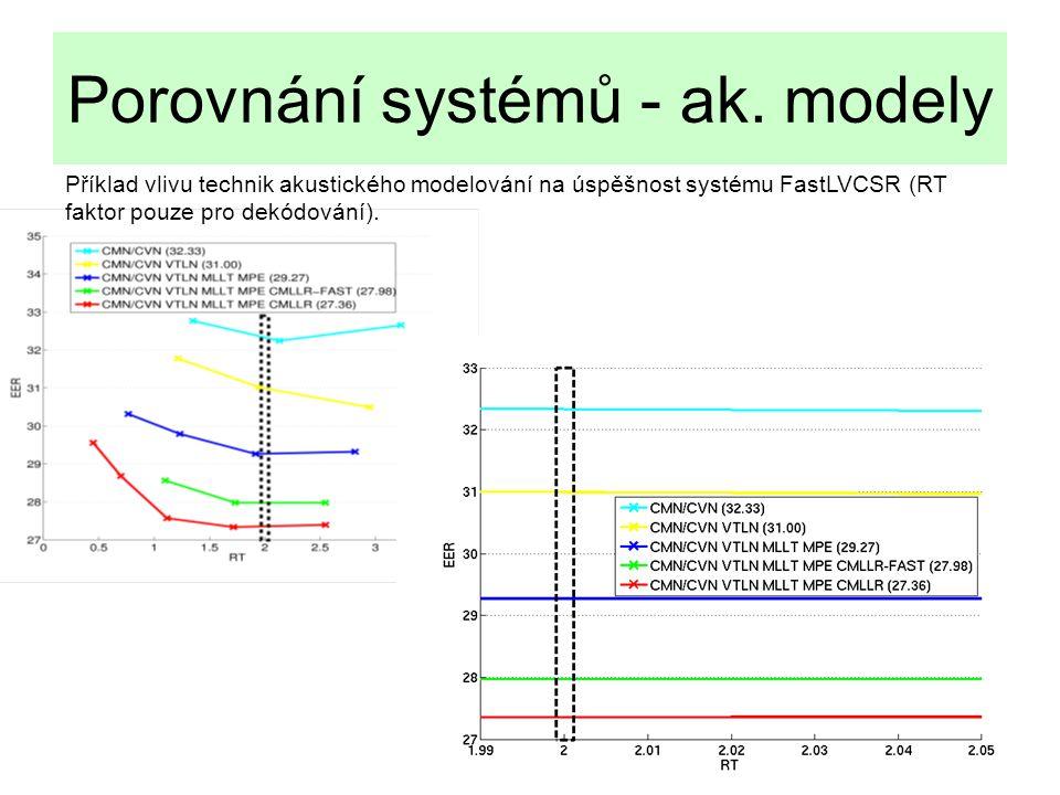 17 Porovnání systémů - ak.