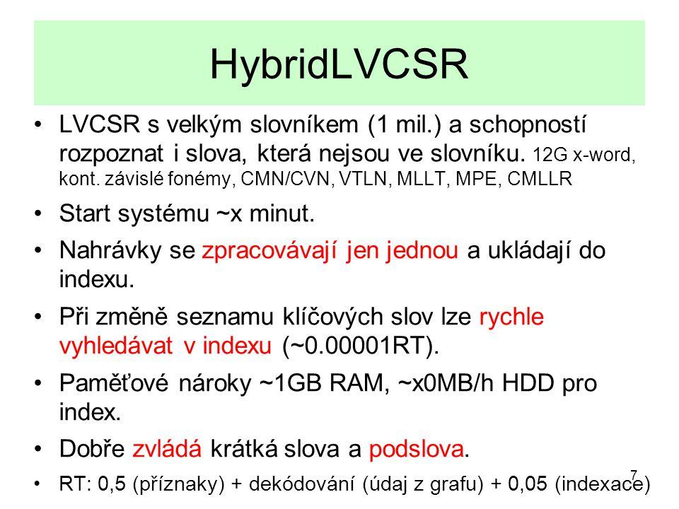 7 HybridLVCSR LVCSR s velkým slovníkem (1 mil.) a schopností rozpoznat i slova, která nejsou ve slovníku.