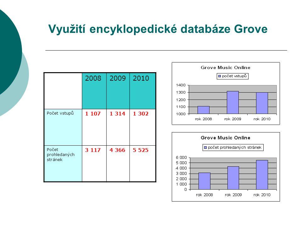 Využití encyklopedické databáze Grove 200820092010 Počet vstupů 1 1071 3141 302 Počet prohledaných stránek 3 1174 3665 525