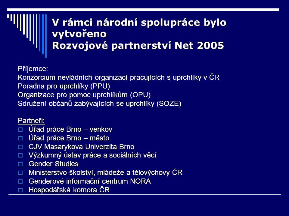 V rámci národní spolupráce bylo vytvořeno Rozvojové partnerství Net 2005 Příjemce: Konzorcium nevládních organizací pracujících s uprchlíky v ČR Porad