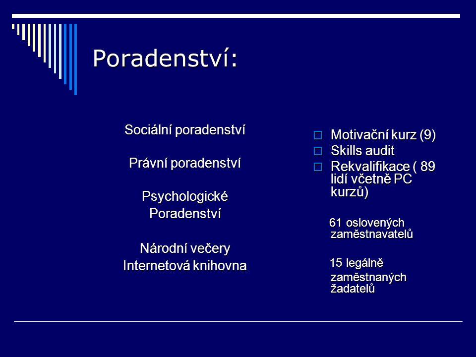 Poradenství: Sociální poradenství Právní poradenství PsychologickéPoradenství Národní večery Internetová knihovna  Motivační kurz (9)  Skills audit