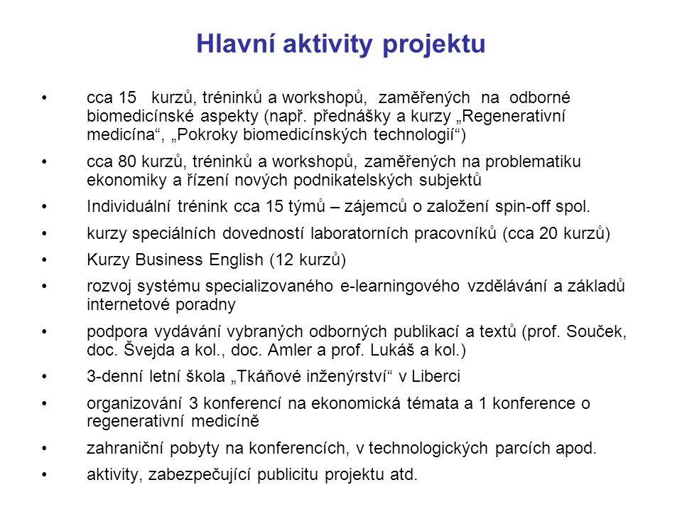 Hlavní aktivity projektu cca 15 kurzů, tréninků a workshopů, zaměřených na odborné biomedicínské aspekty (např.