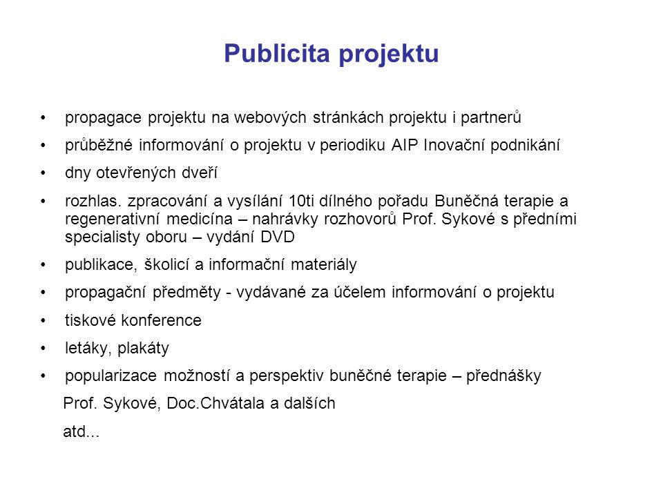 Publicita projektu propagace projektu na webových stránkách projektu i partnerů průběžné informování o projektu v periodiku AIP Inovační podnikání dny