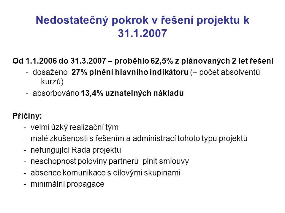 Od 1.1.2006 do 31.3.2007 – proběhlo 62,5% z plánovaných 2 let řešení - dosaženo 27% plnění hlavního indikátoru (= počet absolventů kurzů) - absorbováno 13,4% uznatelných nákladů Příčiny: - velmi úzký realizační tým - malé zkušenosti s řešením a administrací tohoto typu projektů - nefungující Rada projektu - neschopnost poloviny partnerů plnit smlouvy - absence komunikace s cílovými skupinami - minimální propagace Nedostatečný pokrok v řešení projektu k 31.1.2007