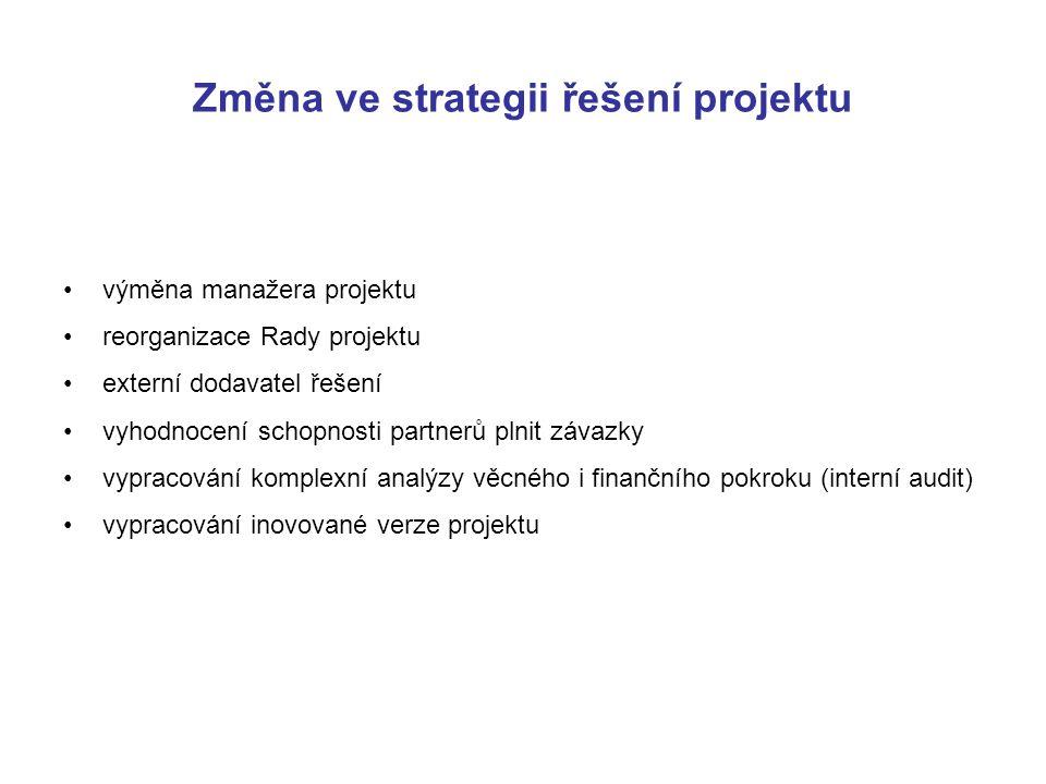 Změna ve strategii řešení projektu výměna manažera projektu reorganizace Rady projektu externí dodavatel řešení vyhodnocení schopnosti partnerů plnit závazky vypracování komplexní analýzy věcného i finančního pokroku (interní audit) vypracování inovované verze projektu