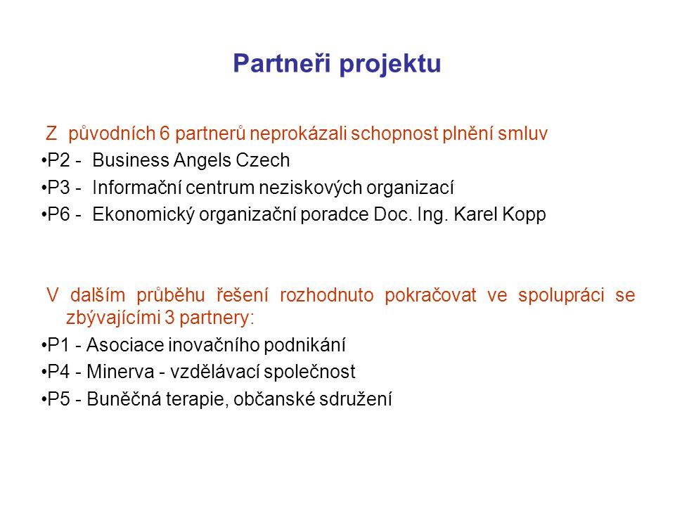 Partneři projektu Z původních 6 partnerů neprokázali schopnost plnění smluv P2 - Business Angels Czech P3 - Informační centrum neziskových organizací