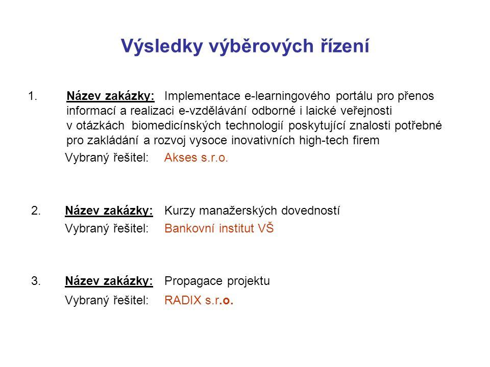 Výsledky výběrových řízení 1. Název zakázky:Implementace e-learningového portálu pro přenos informací a realizaci e-vzdělávání odborné i laické veřejn