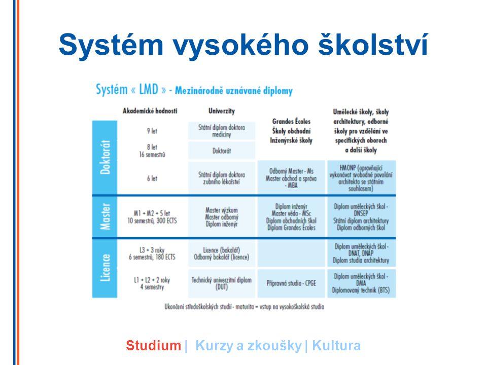 Systém vysokého školství Studium | Kurzy a zkoušky | Kultura