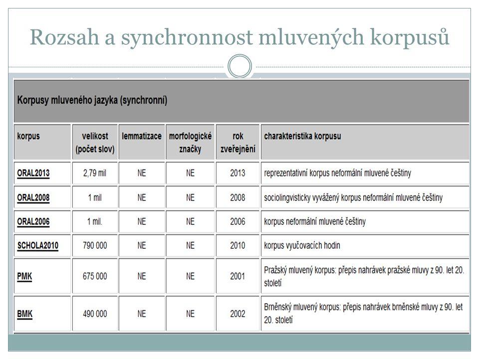PMK Pražský mluvený korpus (PMK) je prvním korpusem mluvené češtiny a zachycuje autentickou mluvenou češtinu, hlavně obecnou a tématicky nespecializovanou, resp.
