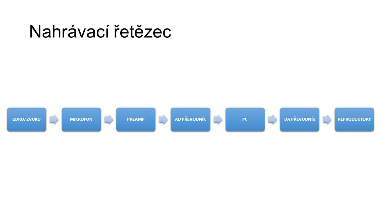 Nahrávací řetězec ZDROJ ZVUKUMIKROFONPREAMPAD PŘEVODNÍKPCDA PŘEVODNÍKREPRODUKTORY