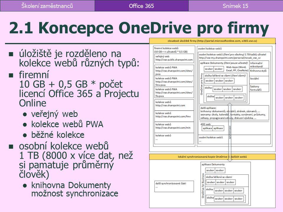 2.1 Koncepce OneDrive pro firmy úložiště je rozděleno na kolekce webů různých typů: firemní 10 GB + 0,5 GB * počet licencí Office 365 a Projectu Onlin