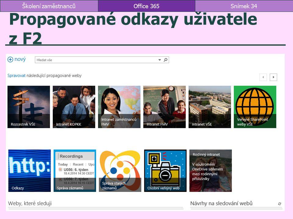 Propagované odkazy uživatele z F2 Office 365Snímek 34Školení zaměstnanců