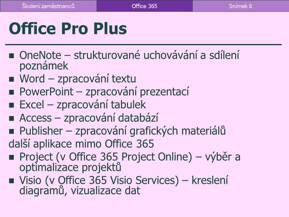 5.4 Způsoby a formy komunikace způsoby konverzace dvojice schůzka  přidání dalších kontaktů do konverzace dvojice  zahájení schůzky  naplánování v Outlooku formy rychlé zprávy zvukové volání audiovizuální volání odeslání souboru prezentace aplikace PowerPoint otázky a odpovědi tabule hlasování program plocha Office 365Snímek 97Školení zaměstnanců