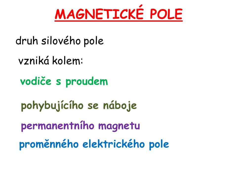 MAGNETICKÉ POLE druh silového pole vzniká kolem: vodiče s proudem pohybujícího se náboje permanentního magnetu proměnného elektrického pole