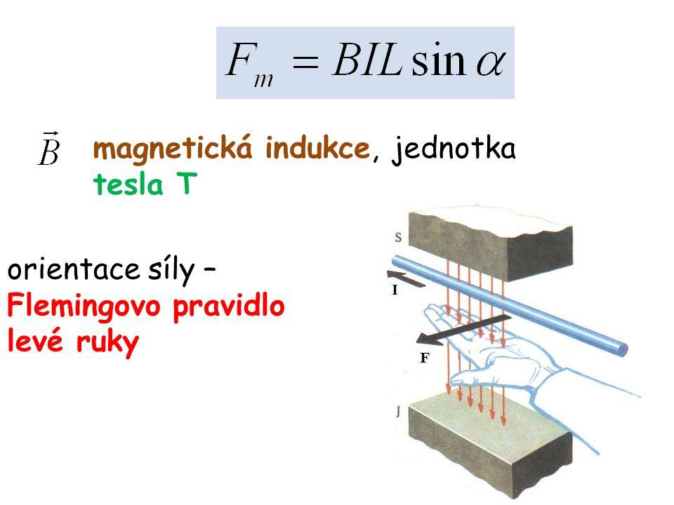 magnetická indukce, jednotka tesla T orientace síly – Flemingovo pravidlo levé ruky